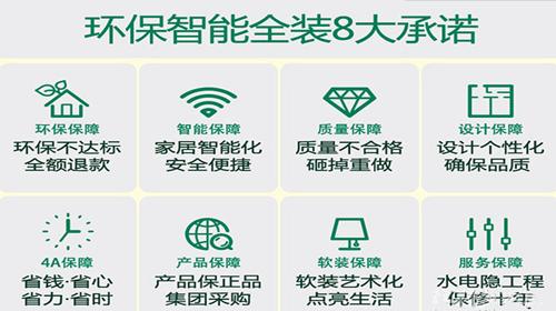 环保智能全装8大承诺